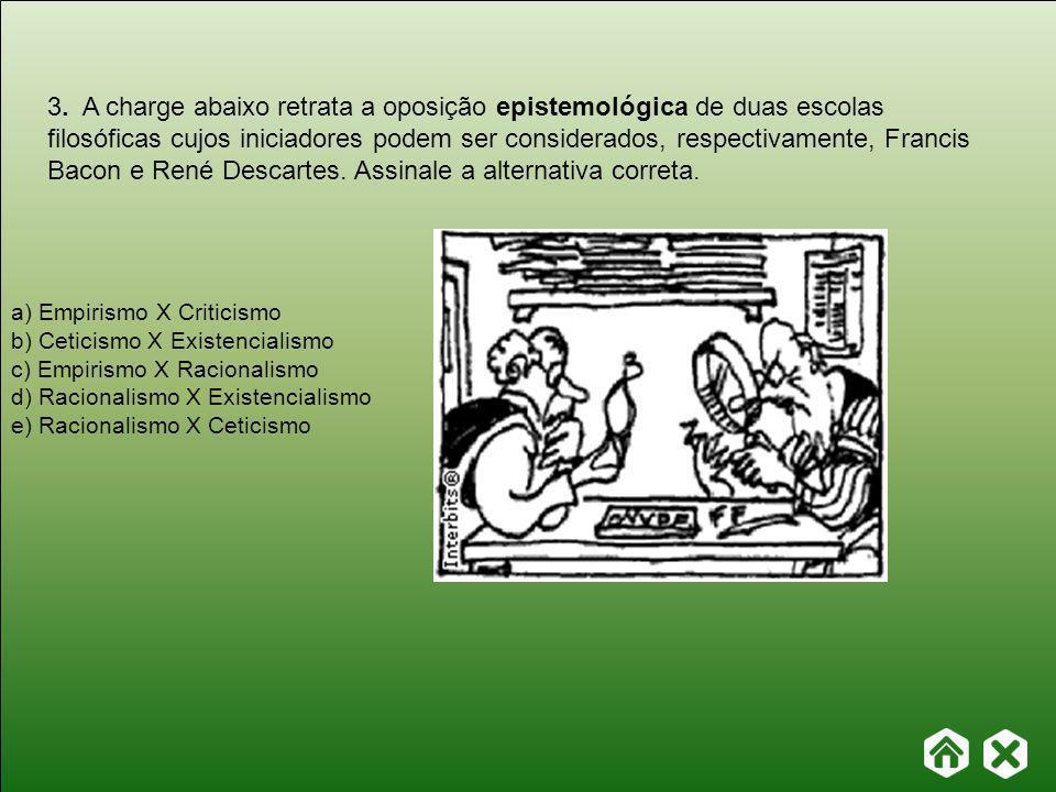Capítulo 19 – Racionalismo e empirismo FILOSOFAR COM TEXTOS: TEMAS E HISTÓRIA DA FILOSOFIA 3.