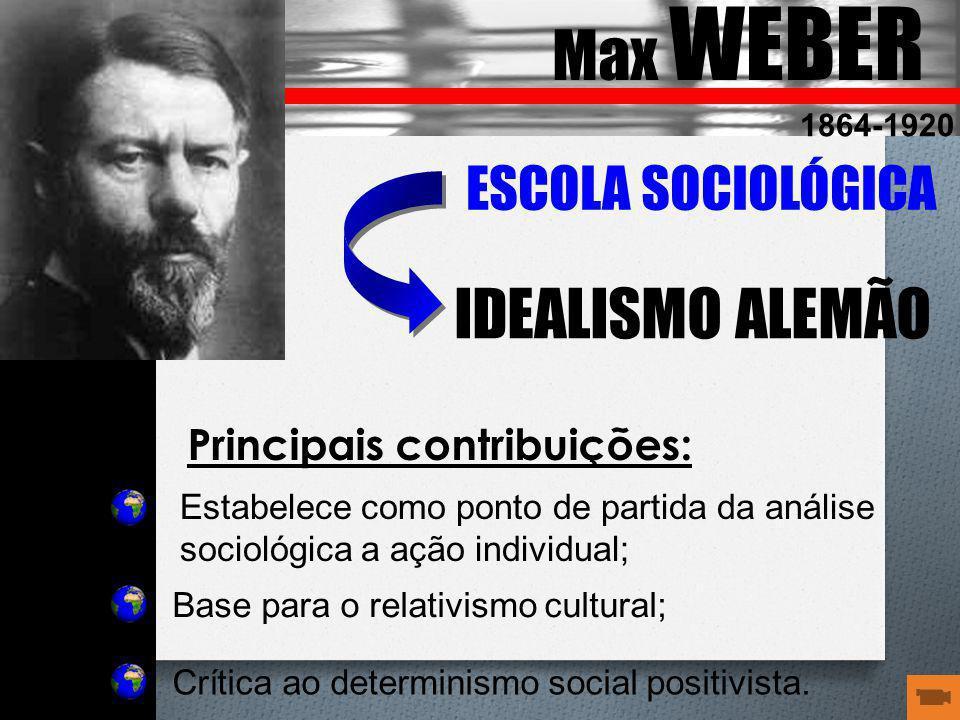 Max WEBER 1864-1920 ESCOLA SOCIOLÓGICA IDEALISMO ALEMÃO Principais contribuições: Estabelece como ponto de partida da análise sociológica a ação indiv