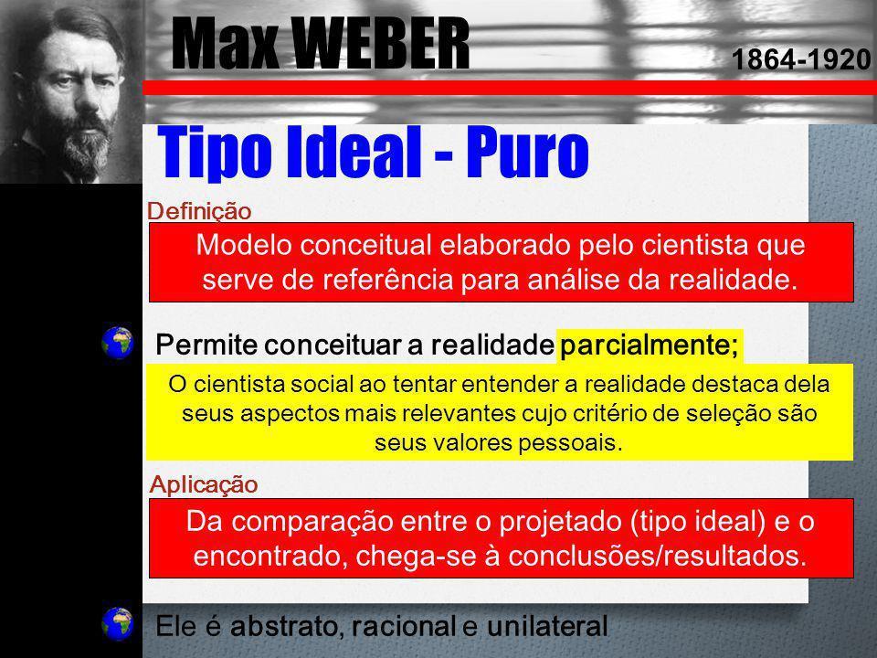 Max WEBER 1864-1920 Tipo Ideal - Puro Modelo conceitual elaborado pelo cientista que serve de referência para análise da realidade. Permite conceituar