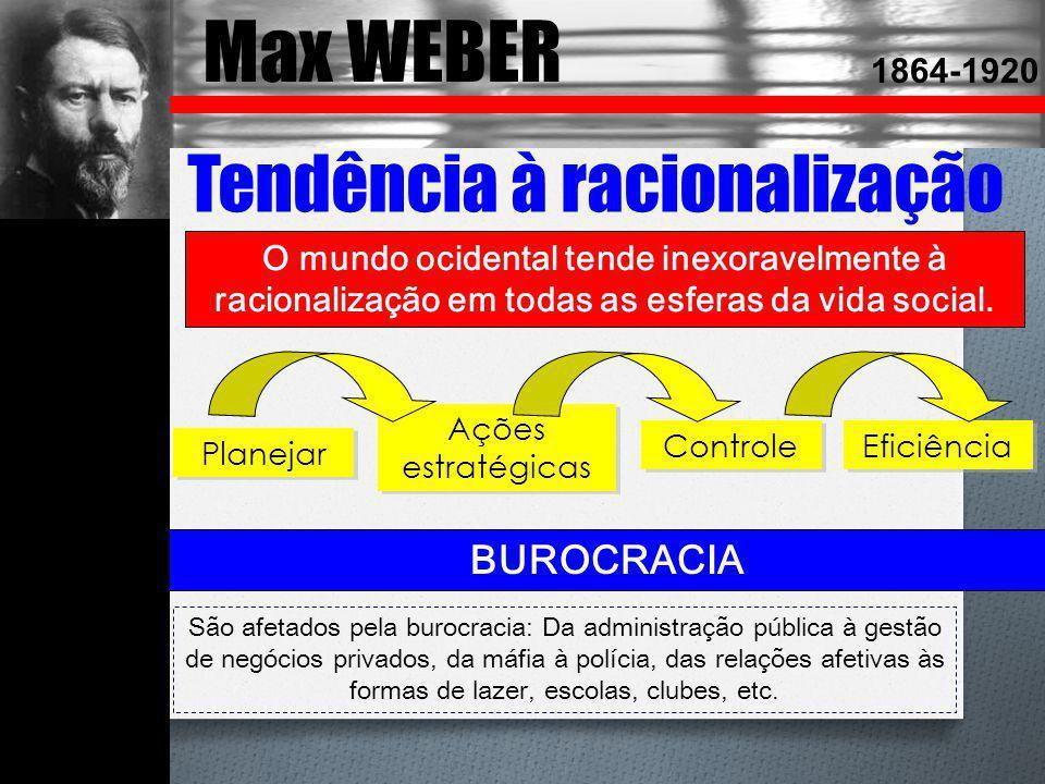 Max WEBER 1864-1920 Tendência à racionalização O mundo ocidental tende inexoravelmente à racionalização em todas as esferas da vida social. Ações estr