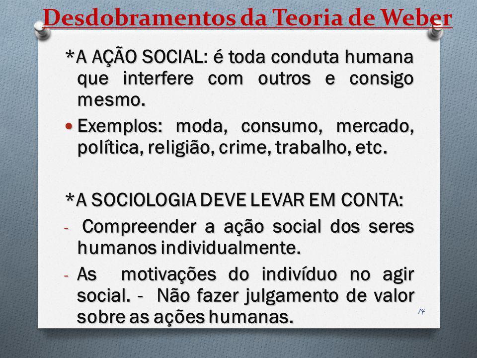 Desdobramentos da Teoria de Weber *A AÇÃO SOCIALé toda conduta humana que interfere com outros e consigo mesmo. *A AÇÃO SOCIAL: é toda conduta humana
