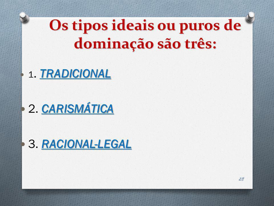 Os tipos ideais ou puros de dominação são três: TRADICIONAL 1. TRADICIONAL CARISMÁTICA 2. CARISMÁTICA RACIONAL-LEGAL 3. RACIONAL-LEGAL 28