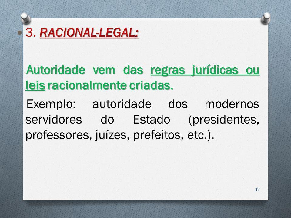 RACIONAL-LEGAL: 3. RACIONAL-LEGAL: Autoridade vem das regras jurídicas ou leis racionalmente criadas. Exemplo: autoridade dos modernos servidores do E