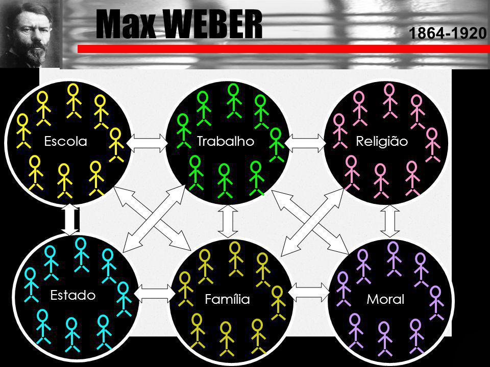 Max WEBER 1864-1920 EscolaTrabalhoReligiãoEstadoFamíliaMoral