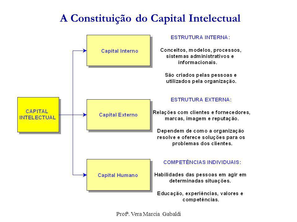 A Constituição do Capital Intelectual Profª. Vera Marcia Gabaldi
