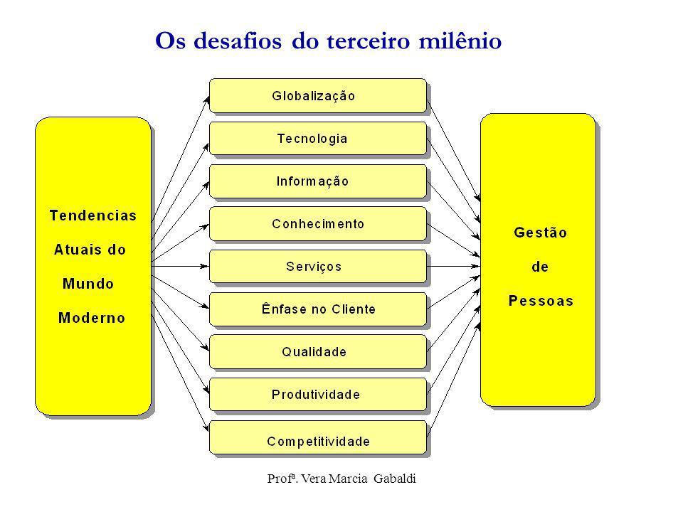 Os desafios do terceiro milênio Profª. Vera Marcia Gabaldi