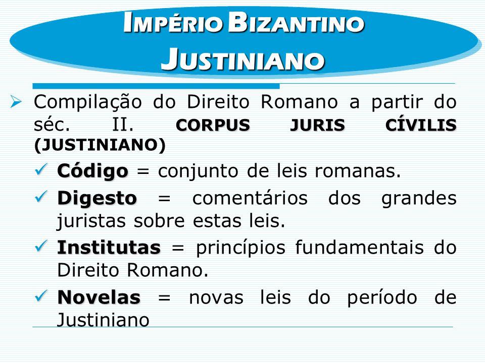 CORPUS JURIS CÍVILIS Compilação do Direito Romano a partir do séc. II. CORPUS JURIS CÍVILIS (JUSTINIANO) Código Código = conjunto de leis romanas. Dig