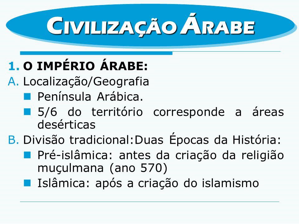 1.O IMPÉRIO ÁRABE: A.Localização/Geografia Península Arábica. 5/6 do território corresponde a áreas desérticas B.Divisão tradicional:Duas Épocas da Hi