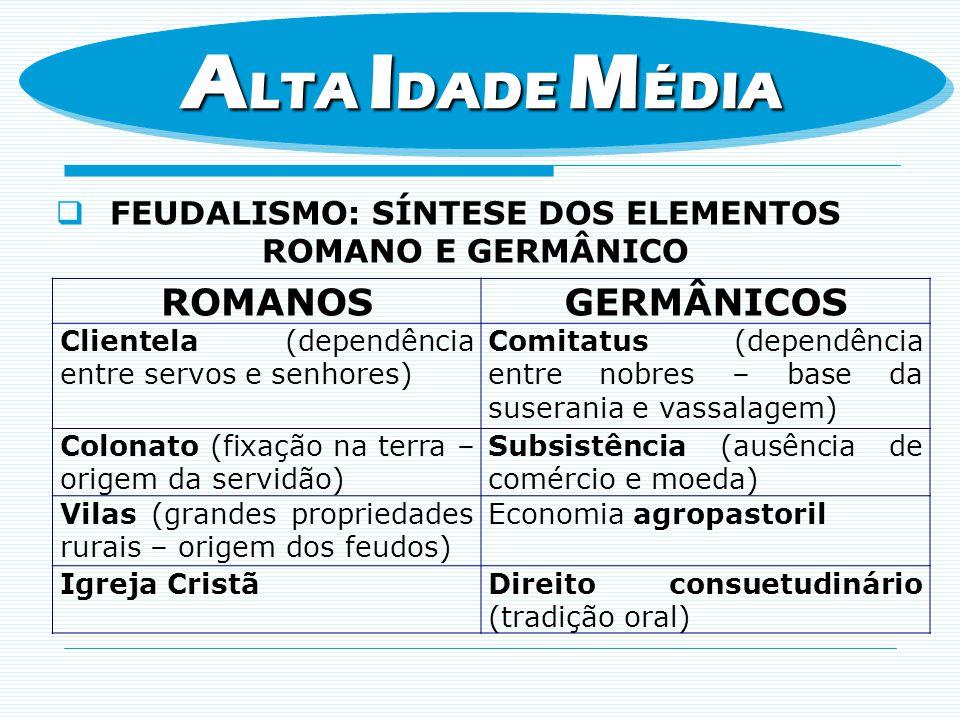 FEUDALISMO: SÍNTESE DOS ELEMENTOS ROMANO E GERMÂNICO A LTA I DADE M ÉDIA ROMANOSGERMÂNICOS Clientela (dependência entre servos e senhores) Comitatus (