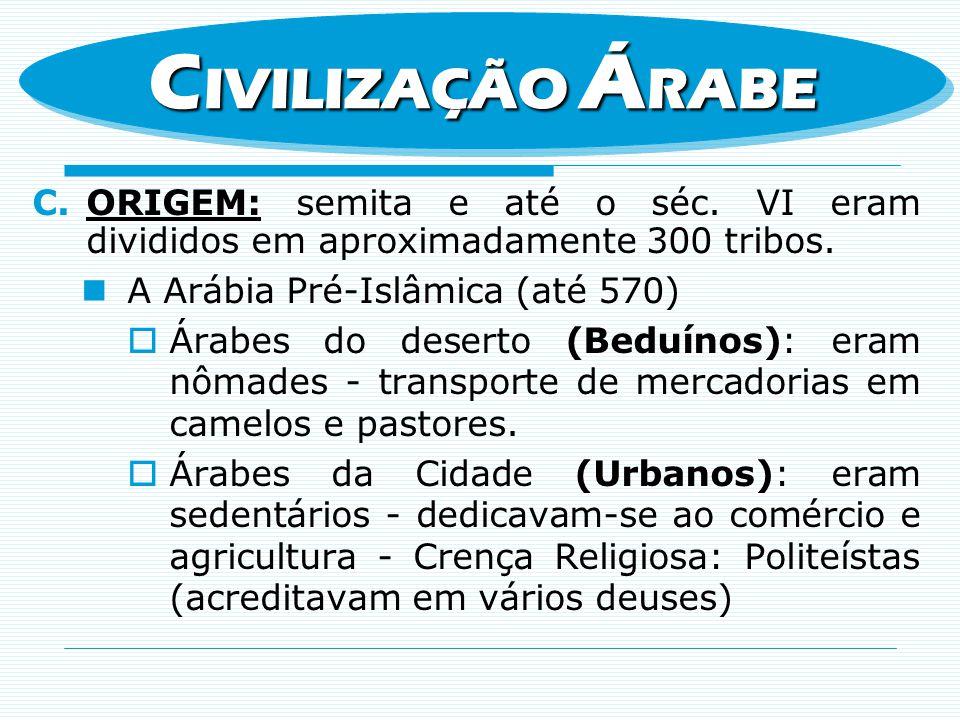 C.ORIGEM: semita e até o séc. VI eram divididos em aproximadamente 300 tribos. A Arábia Pré-Islâmica (até 570) Árabes do deserto (Beduínos): eram nôma
