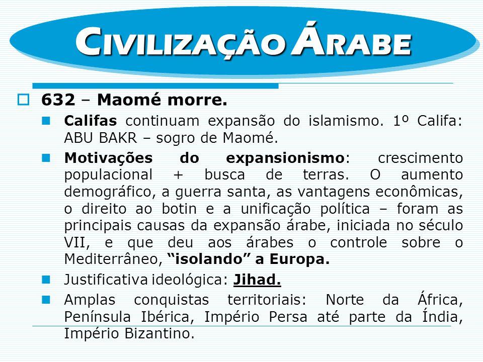 632 – Maomé morre. Califas continuam expansão do islamismo. 1º Califa: ABU BAKR – sogro de Maomé. Motivações do expansionismo: crescimento populaciona