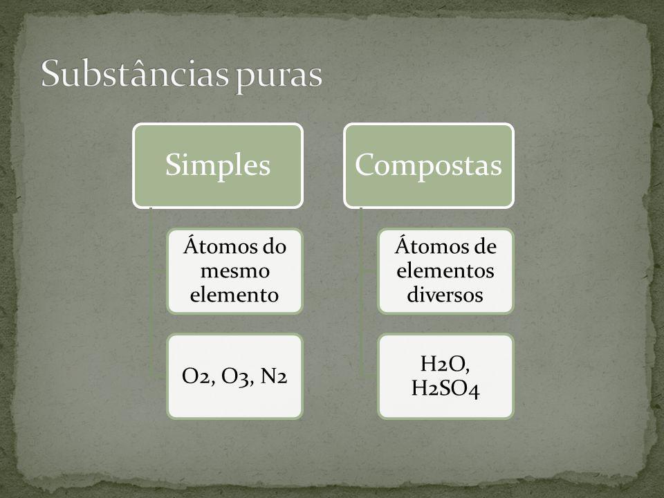 Simples Átomos do mesmo elemento O2, O3, N2 Compostas Átomos de elementos diversos H2O, H2SO4