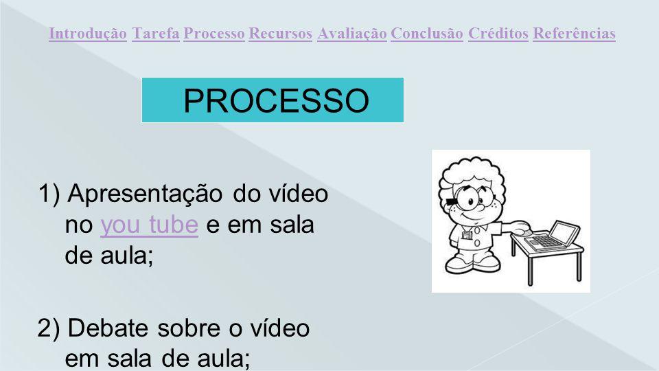 1) Apresentação do vídeo no you tube e em sala de aula;you tube 2) Debate sobre o vídeo em sala de aula; PROCESSO IntroduçãoIntrodução Tarefa Processo