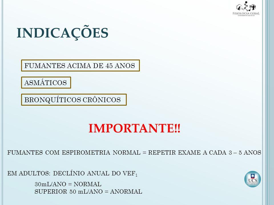 INDICAÇÕES FUMANTES ACIMA DE 45 ANOS ASMÁTICOS BRONQUÍTICOS CRÔNICOS FUMANTES COM ESPIROMETRIA NORMAL = REPETIR EXAME A CADA 3 – 5 ANOS EM ADULTOS: DE