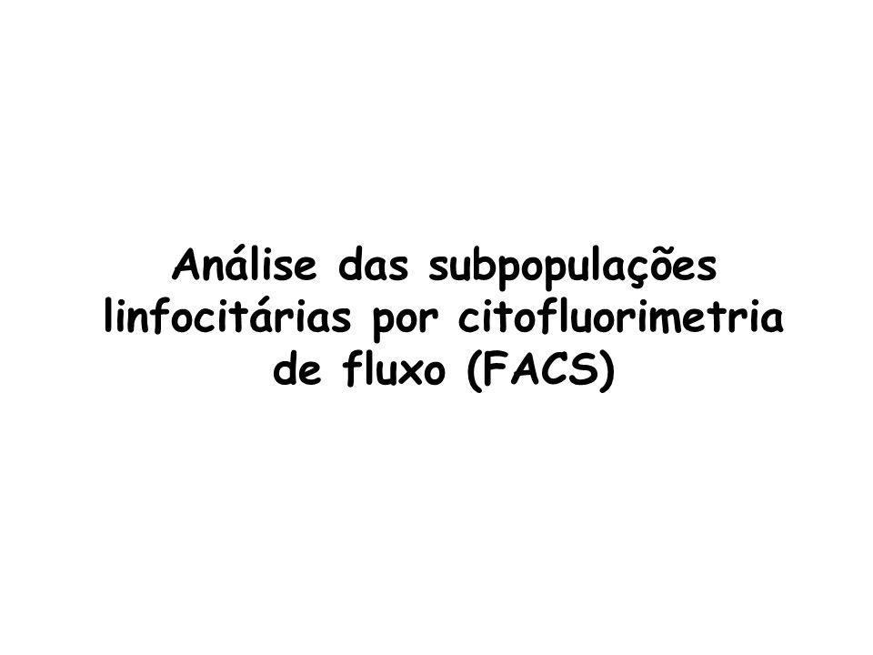 Análise das subpopulações linfocitárias por citofluorimetria de fluxo (FACS)