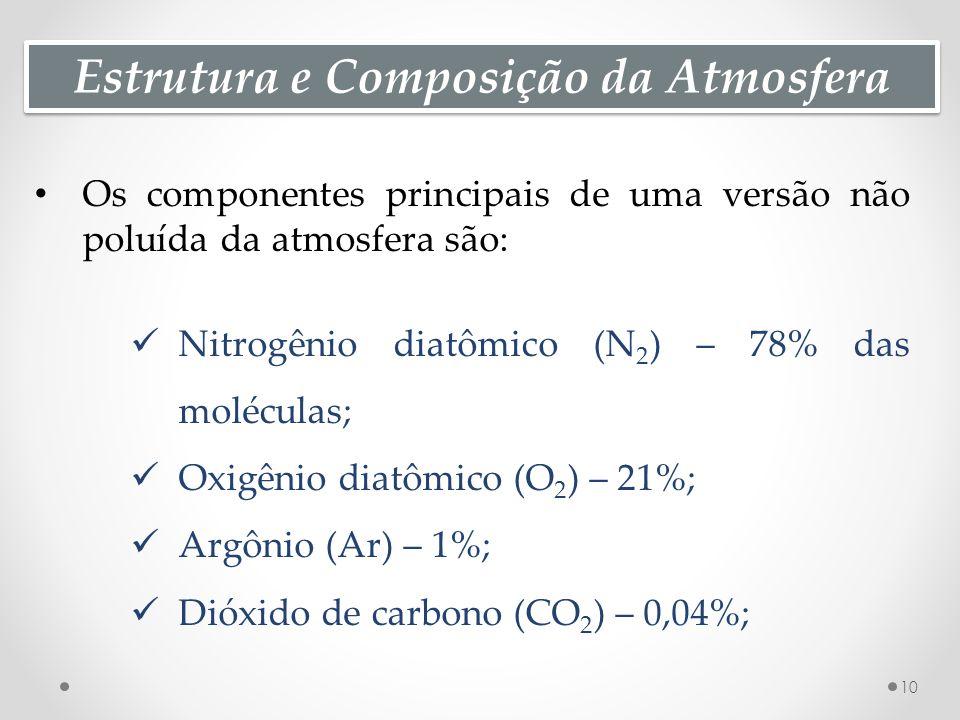 Os componentes principais de uma versão não poluída da atmosfera são: Nitrogênio diatômico (N 2 ) – 78% das moléculas; Oxigênio diatômico (O 2 ) – 21%; Argônio (Ar) – 1%; Dióxido de carbono (CO 2 ) – 0,04%; 10