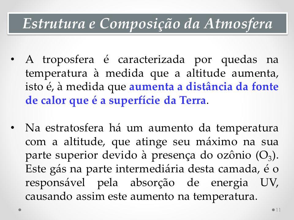 Estrutura e Composição da Atmosfera A troposfera é caracterizada por quedas na temperatura à medida que a altitude aumenta, isto é, à medida que aumenta a distância da fonte de calor que é a superfície da Terra.