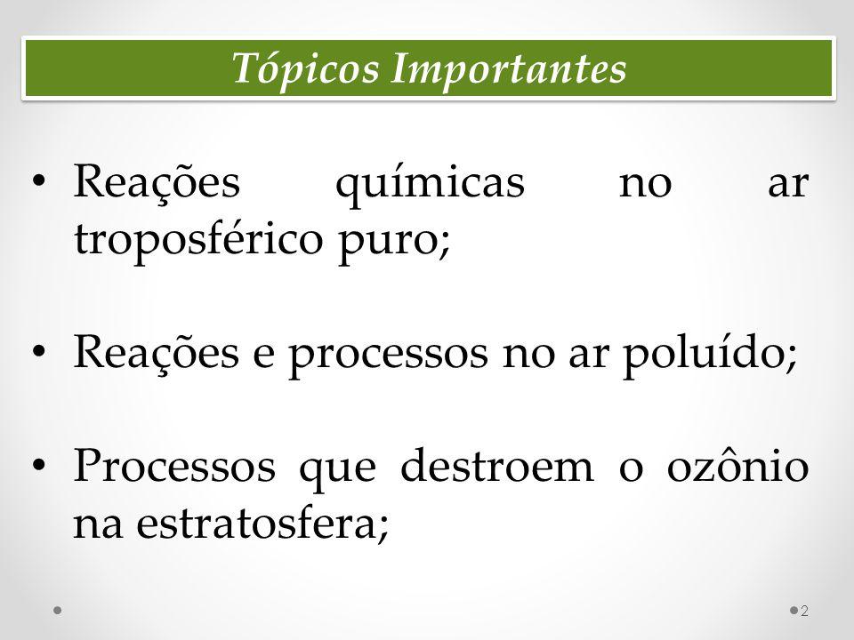 Tópicos Importantes Reações químicas no ar troposférico puro; Reações e processos no ar poluído; Processos que destroem o ozônio na estratosfera; 2