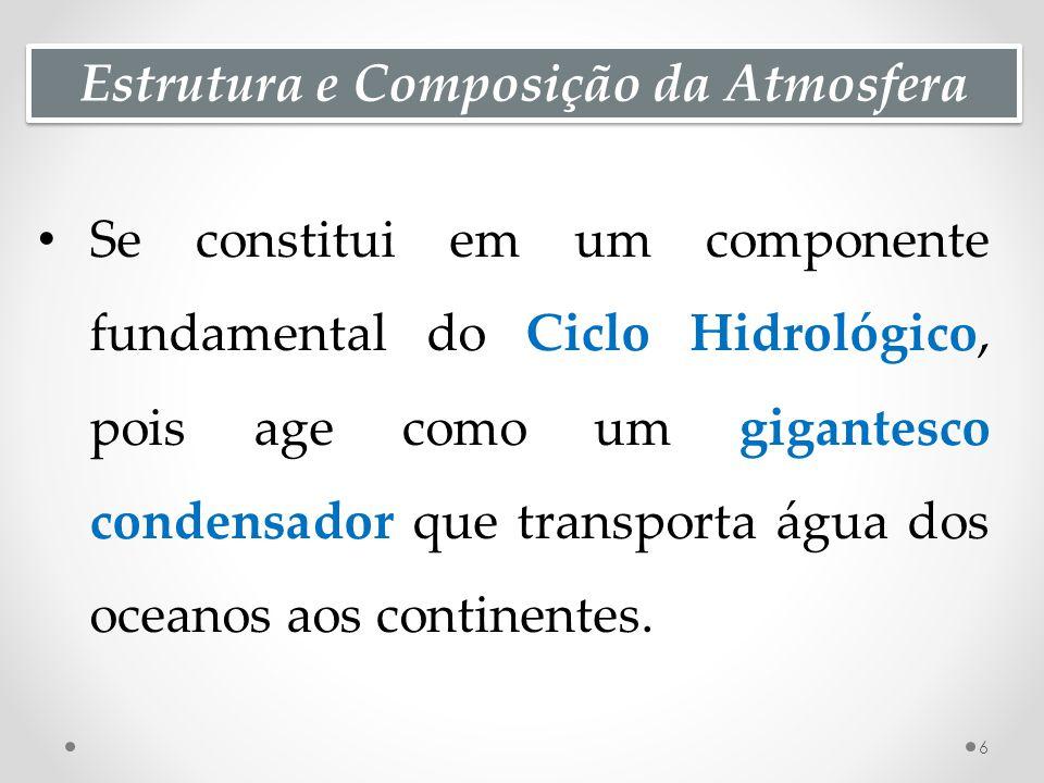 Estrutura e Composição da Atmosfera Se constitui em um componente fundamental do Ciclo Hidrológico, pois age como um gigantesco condensador que transporta água dos oceanos aos continentes.