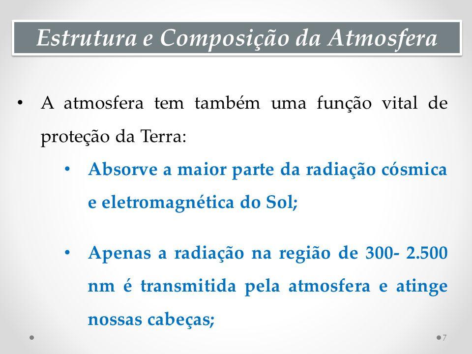 Estrutura e Composição da Atmosfera A atmosfera tem também uma função vital de proteção da Terra: Absorve a maior parte da radiação cósmica e eletromagnética do Sol; Apenas a radiação na região de 300- 2.500 nm é transmitida pela atmosfera e atinge nossas cabeças; 7