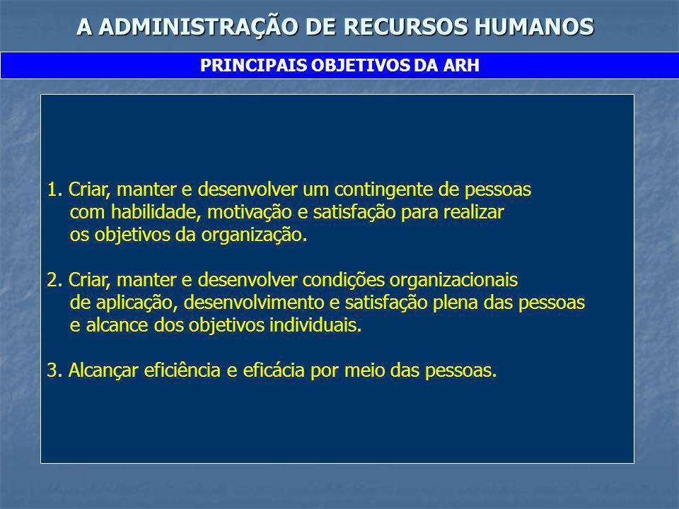 A ADMINISTRAÇÃO DE RECURSOS HUMANOS PRINCIPAIS OBJETIVOS DA ARH 1. Criar, manter e desenvolver um contingente de pessoas com habilidade, motivação e s