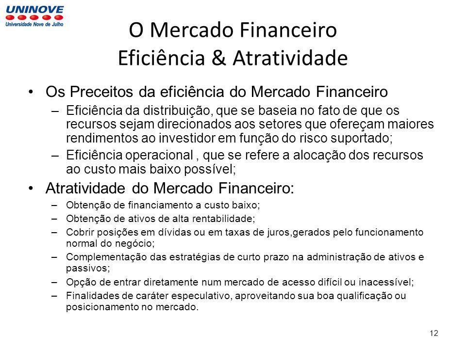 12 O Mercado Financeiro Eficiência & Atratividade Os Preceitos da eficiência do Mercado Financeiro –Eficiência da distribuição, que se baseia no fato de que os recursos sejam direcionados aos setores que ofereçam maiores rendimentos ao investidor em função do risco suportado; –Eficiência operacional, que se refere a alocação dos recursos ao custo mais baixo possível; Atratividade do Mercado Financeiro: –Obtenção de financiamento a custo baixo; –Obtenção de ativos de alta rentabilidade; –Cobrir posições em dívidas ou em taxas de juros,gerados pelo funcionamento normal do negócio; –Complementação das estratégias de curto prazo na administração de ativos e passivos; –Opção de entrar diretamente num mercado de acesso difícil ou inacessível; –Finalidades de caráter especulativo, aproveitando sua boa qualificação ou posicionamento no mercado.