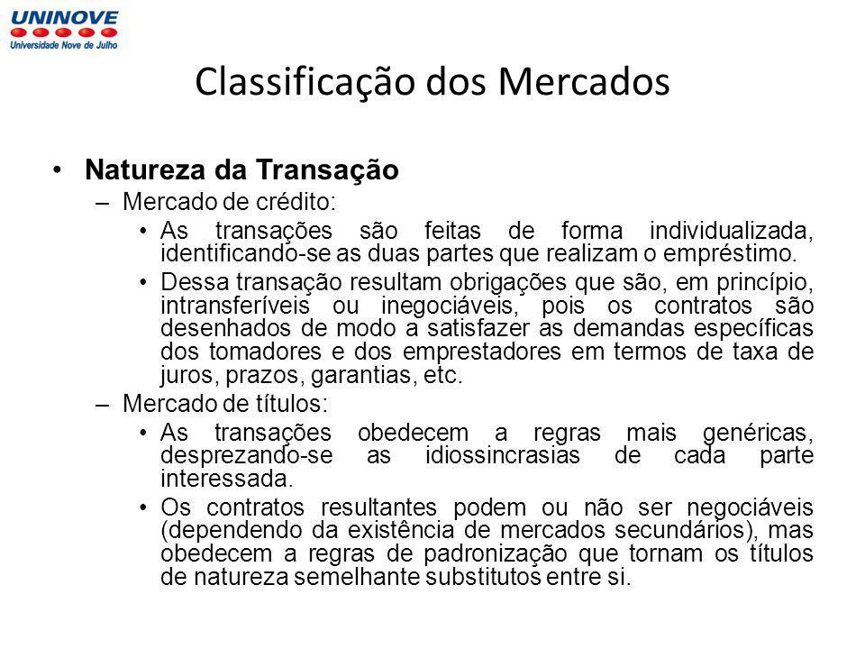 Classificação dos Mercados Natureza da Transação –Mercado de crédito: As transações são feitas de forma individualizada, identificando-se as duas partes que realizam o empréstimo.