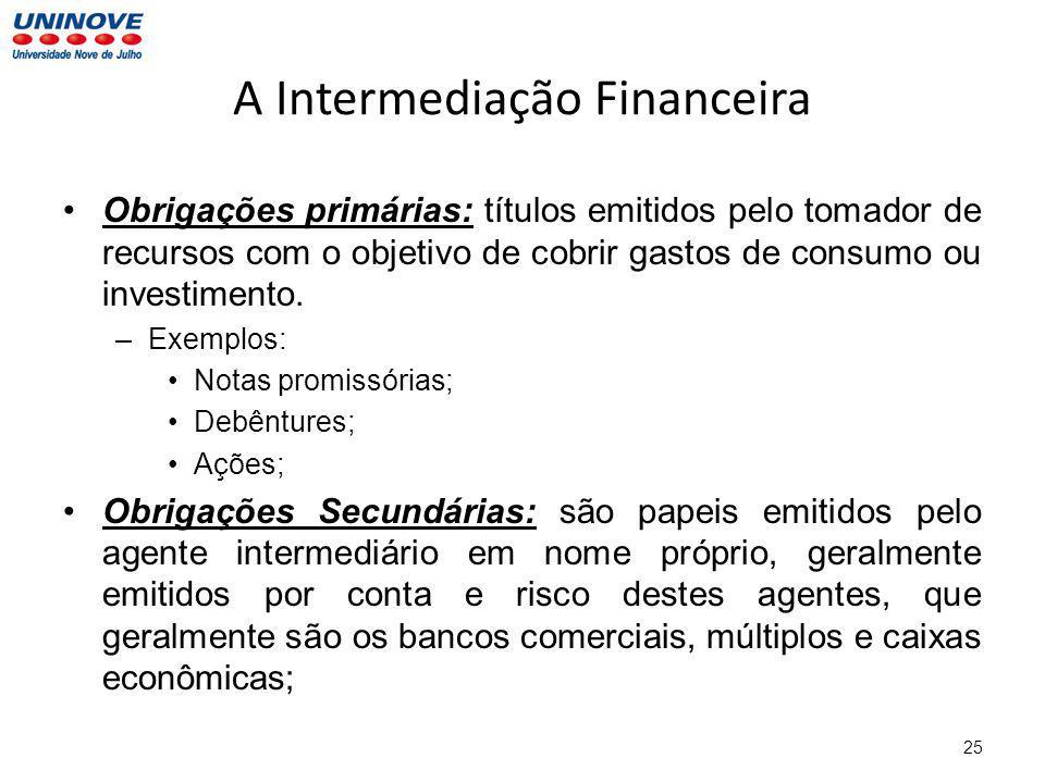 25 A Intermediação Financeira Obrigações primárias: títulos emitidos pelo tomador de recursos com o objetivo de cobrir gastos de consumo ou investimento.