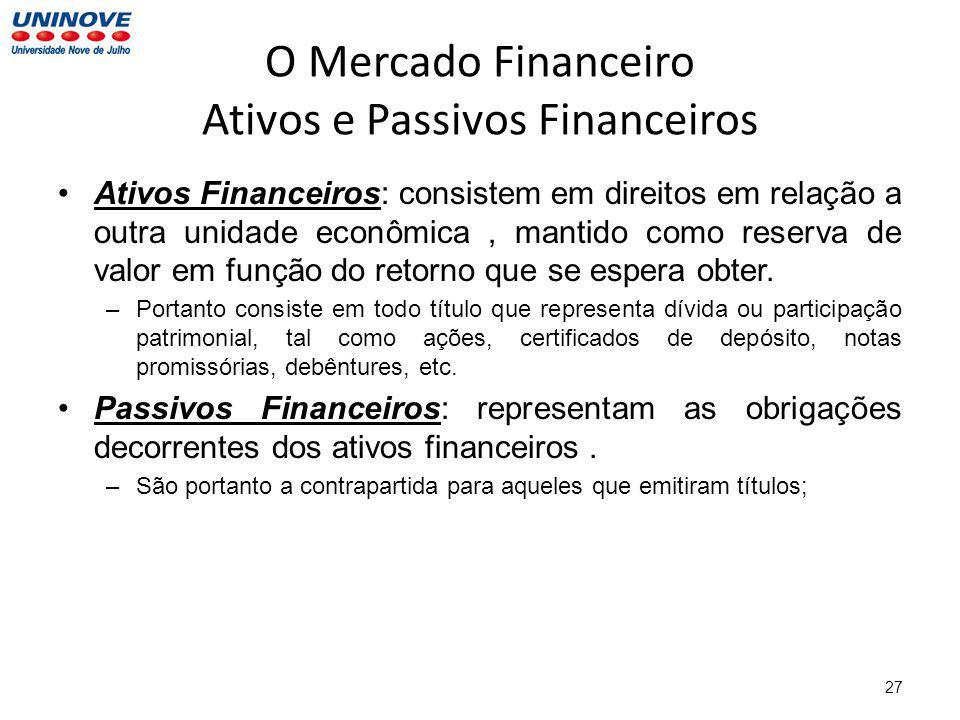 27 O Mercado Financeiro Ativos e Passivos Financeiros Ativos Financeiros: consistem em direitos em relação a outra unidade econômica, mantido como reserva de valor em função do retorno que se espera obter.