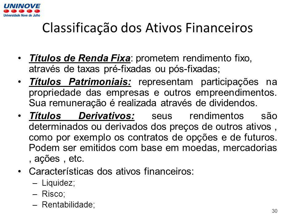30 Classificação dos Ativos Financeiros Títulos de Renda Fixa: prometem rendimento fixo, através de taxas pré-fixadas ou pós-fixadas; Títulos Patrimoniais: representam participações na propriedade das empresas e outros empreendimentos.