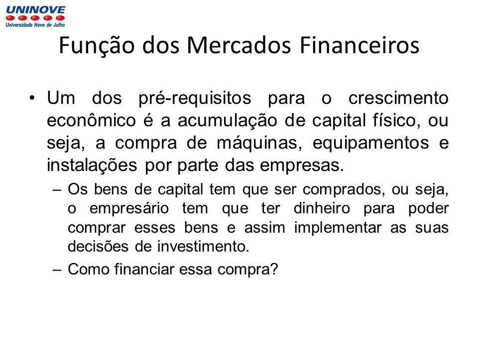 Função dos Mercados Financeiros Um dos pré-requisitos para o crescimento econômico é a acumulação de capital físico, ou seja, a compra de máquinas, equipamentos e instalações por parte das empresas.