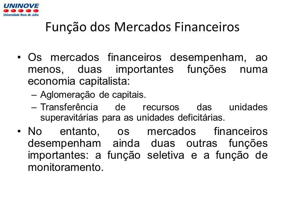 Função dos Mercados Financeiros Os mercados financeiros desempenham, ao menos, duas importantes funções numa economia capitalista: –Aglomeração de capitais.