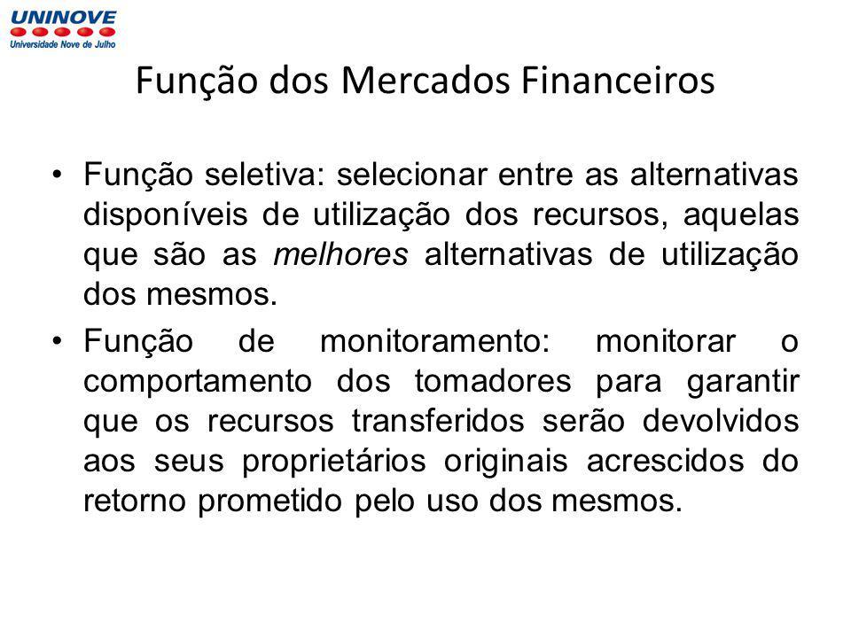 Função dos Mercados Financeiros Função seletiva: selecionar entre as alternativas disponíveis de utilização dos recursos, aquelas que são as melhores alternativas de utilização dos mesmos.