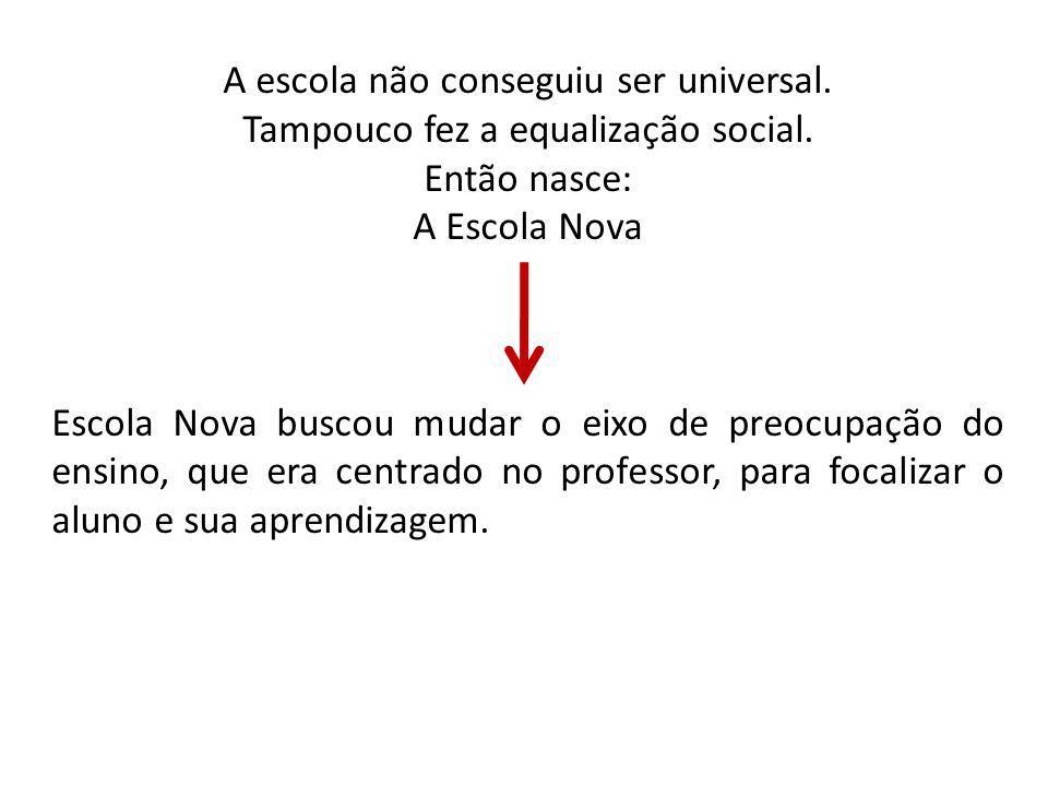 Escola Nova John Dewey Maria Montessori Jean Piaget Paulo Freire