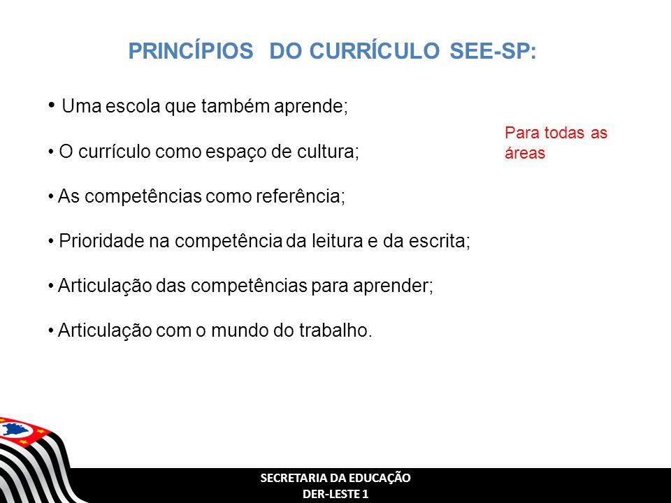 SECRETARIA DA EDUCAÇÃO DER-LESTE 1 PRINCÍPIOS DO CURRÍCULO SEE-SP: Uma escola que também aprende; O currículo como espaço de cultura; As competências como referência; Prioridade na competência da leitura e da escrita; Articulação das competências para aprender; Articulação com o mundo do trabalho.