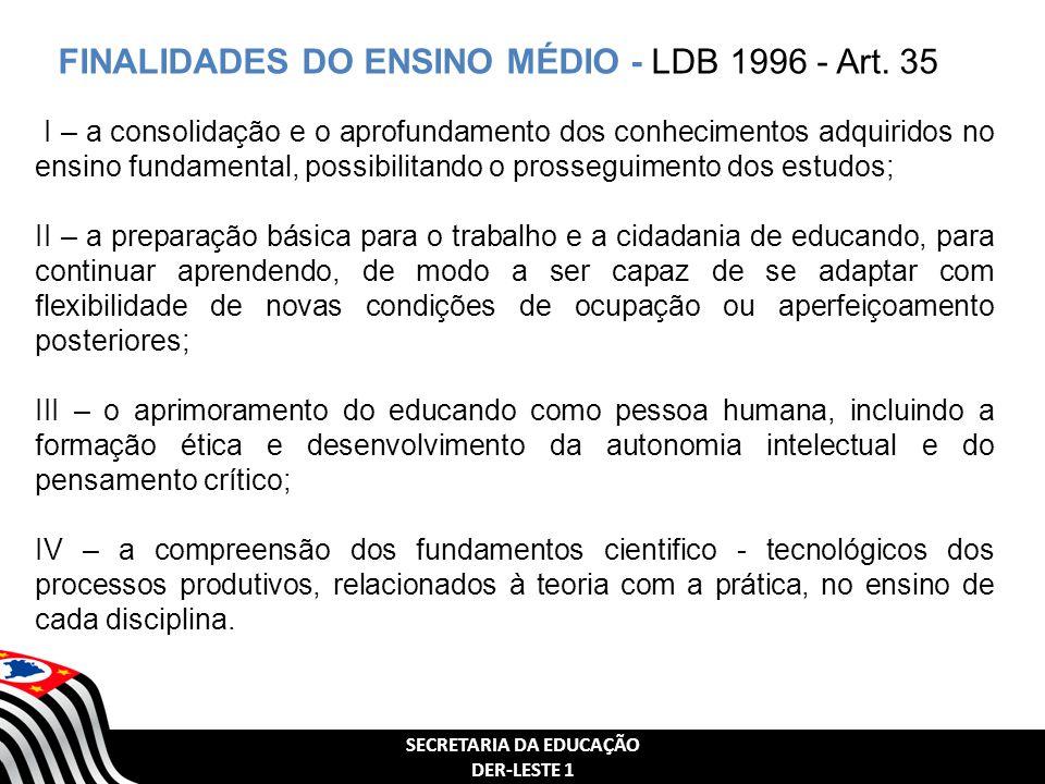 SECRETARIA DA EDUCAÇÃO DER-LESTE 1 FINALIDADES DO ENSINO MÉDIO - LDB 1996 - Art. 35 I – a consolidação e o aprofundamento dos conhecimentos adquiridos