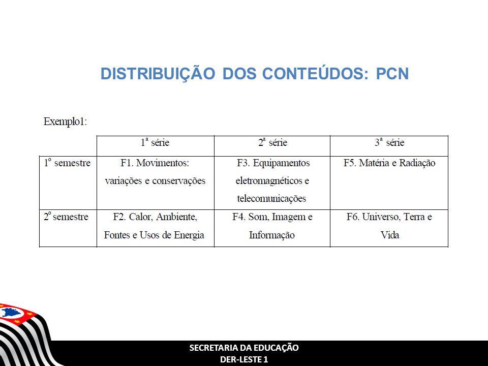 SECRETARIA DA EDUCAÇÃO DER-LESTE 1 DISTRIBUIÇÃO DOS CONTEÚDOS: PCN