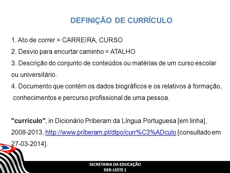 SECRETARIA DA EDUCAÇÃO DER-LESTE 1 DEFINIÇÃO DE CURRÍCULO 1. Ato de correr = CARREIRA, CURSO 2. Desvio para encurtar caminho = ATALHO 3. Descrição do