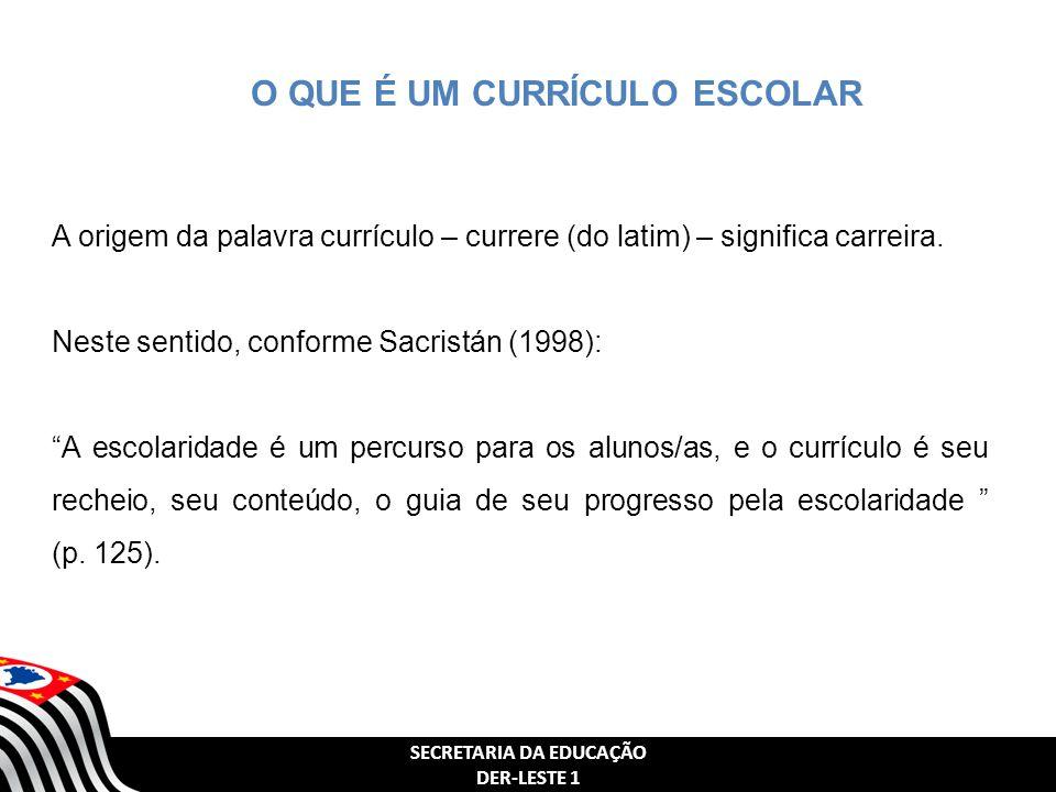 SECRETARIA DA EDUCAÇÃO DER-LESTE 1 O QUE É UM CURRÍCULO ESCOLAR A origem da palavra currículo – currere (do latim) – significa carreira. Neste sentido