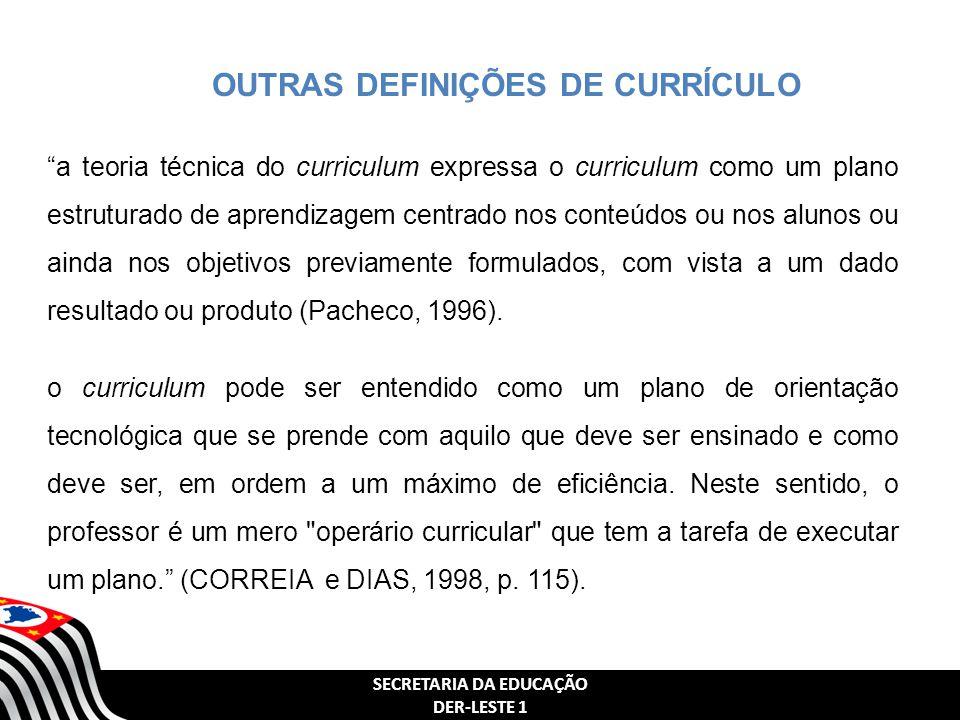 SECRETARIA DA EDUCAÇÃO DER-LESTE 1 OUTRAS DEFINIÇÕES DE CURRÍCULO a teoria técnica do curriculum expressa o curriculum como um plano estruturado de ap