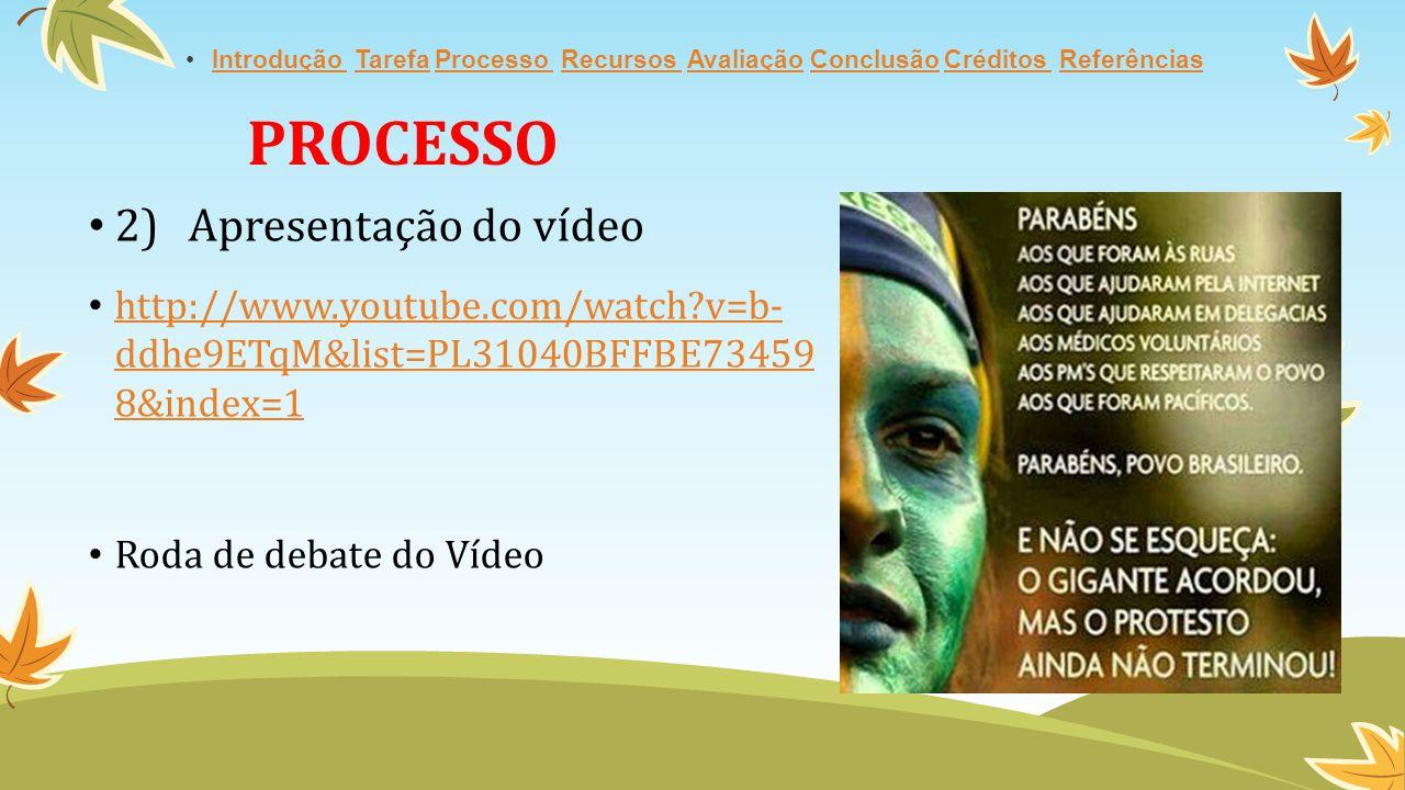 PROCESSO 2)Apresentação do vídeo http://www.youtube.com/watch?v=b- ddhe9ETqM&list=PL31040BFFBE73459 8&index=1 http://www.youtube.com/watch?v=b- ddhe9ETqM&list=PL31040BFFBE73459 8&index=1 Roda de debate do Vídeo Introdução Tarefa Processo Recursos Avaliação Conclusão Créditos ReferênciasIntrodução TarefaProcesso Recursos AvaliaçãoConclusãoCréditos Referências