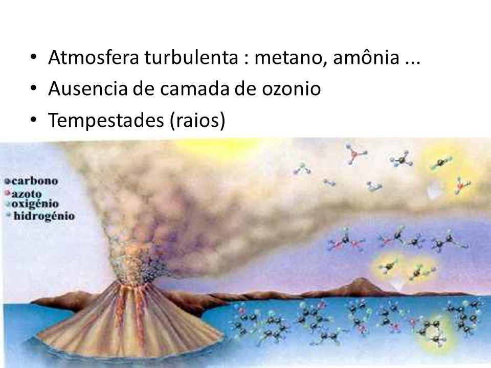 Atmosfera turbulenta : metano, amônia... Ausencia de camada de ozonio Tempestades (raios)