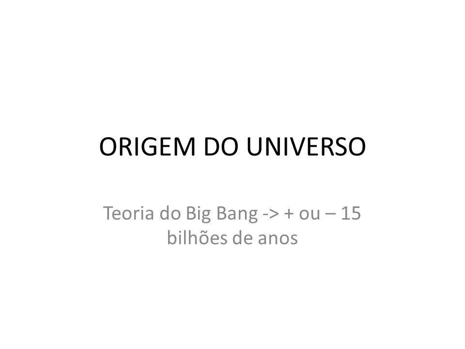 ORIGEM DO UNIVERSO Teoria do Big Bang -> + ou – 15 bilhões de anos