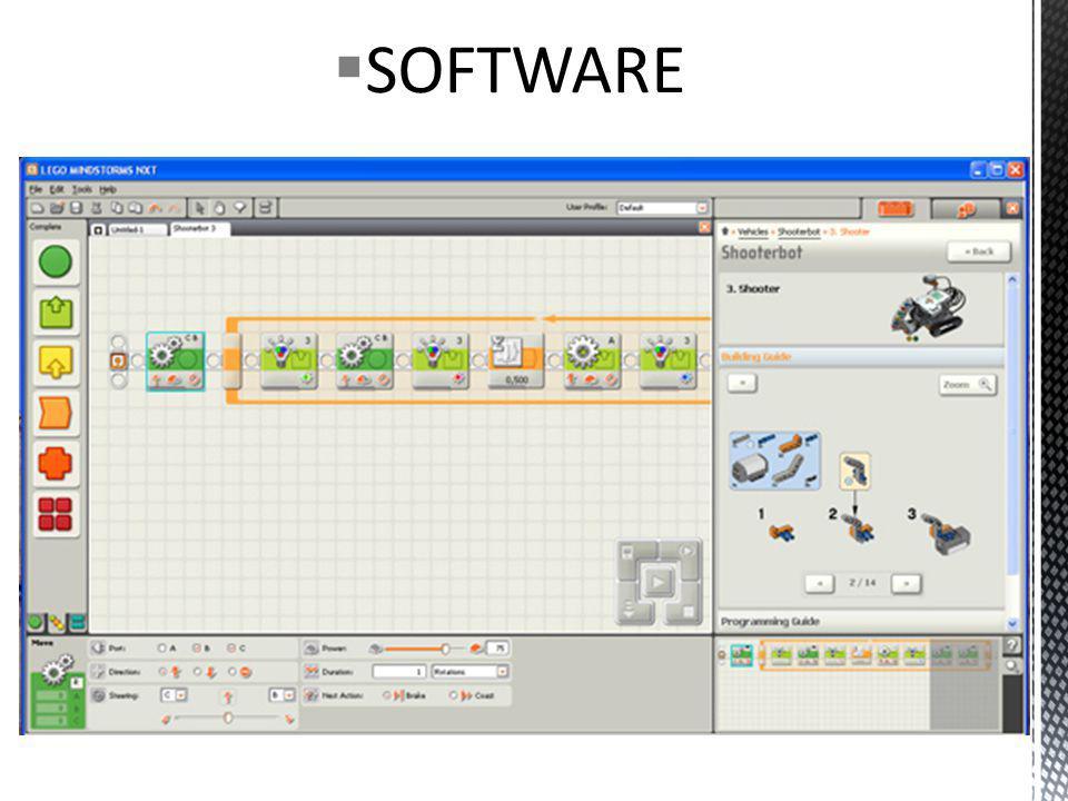 Mas como iremos mandar esses tais comandos?- Mas como iremos mandar esses tais comandos?- Nós temos que usar um software chamado LEGO MINDSTORMS ( versão 2.0 ou EV3).