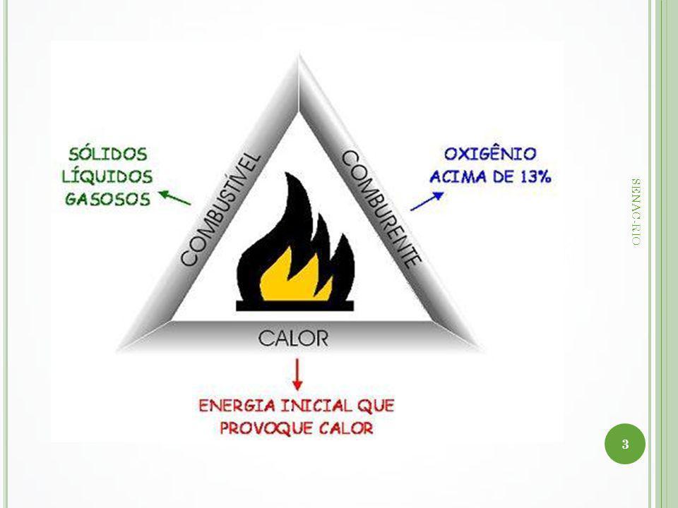TIPOS DE FUMAÇA 4 SENAC-RIO FUMAÇA BRANCA OU CINZA FUMAÇA NEGRA OU CINZA ESCURA FUMAÇA VERMELHA OU AMARELA