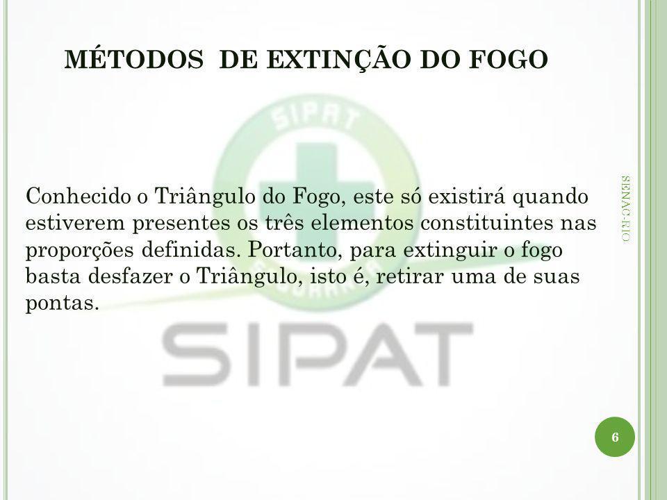 MÉTODOS DE EXTINÇÃO DO FOGO 6 SENAC-RIO Conhecido o Triângulo do Fogo, este só existirá quando estiverem presentes os três elementos constituintes nas
