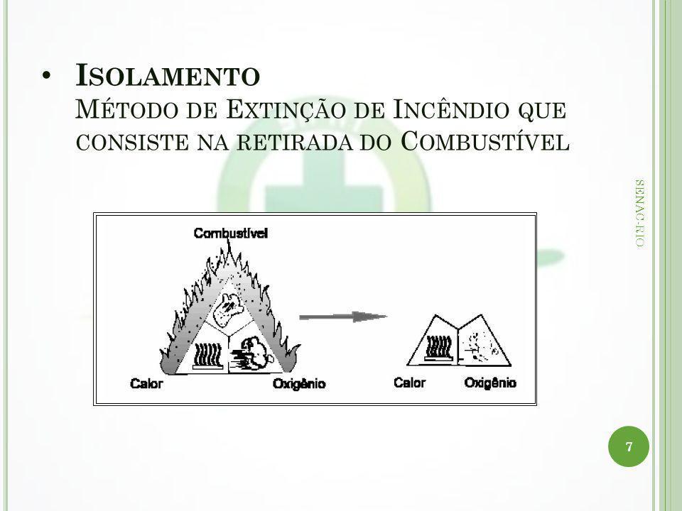 18 SENAC-RIO SINALIZAÇÕES DOS EXTINTORES