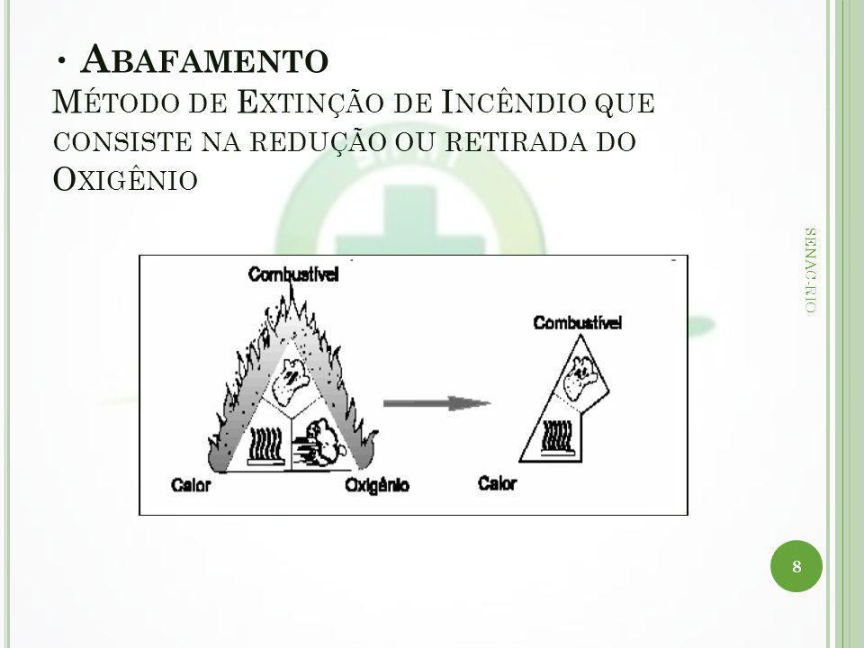 A BAFAMENTO M ÉTODO DE E XTINÇÃO DE I NCÊNDIO QUE CONSISTE NA REDUÇÃO OU RETIRADA DO O XIGÊNIO 8 SENAC-RIO