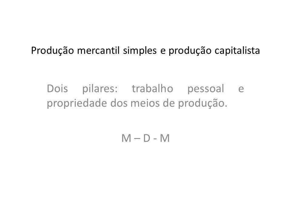 Produção mercantil simples e produção capitalista Dois pilares: trabalho pessoal e propriedade dos meios de produção. M – D - M