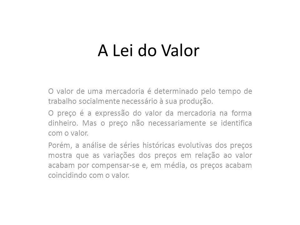 A Lei do Valor O valor de uma mercadoria é determinado pelo tempo de trabalho socialmente necessário à sua produção. O preço é a expressão do valor da